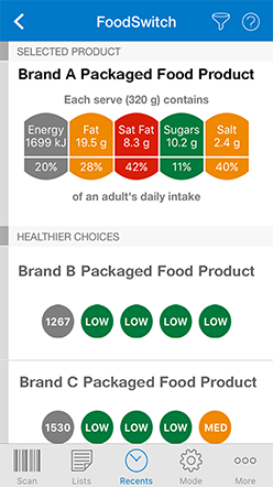 FoodSwitch - Healthier Choices